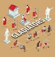 ancient rome gladiators flowchart vector image