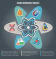 Physics science infographic vector image vector image