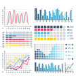 data visual representation of business results vector image vector image
