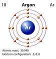 Diagram representation of the element argon vector image vector image