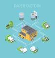 paper factory flowchart vector image vector image