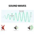 amplitude of a sound wave vector image