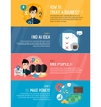 Startup business creation infographic Command vector image vector image