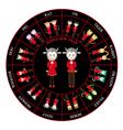 chinese zodiac horoscope wheel goat vector image vector image