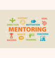 mentoring concept with icons vector image vector image