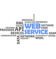 word cloud web service vector image vector image