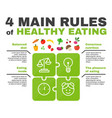 4 main rules of healthy eating infographic vector image vector image
