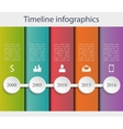 Timeline infographic template vector image