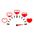 meter love with hearts valentine day test vector image vector image