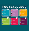 european football 2020 tournament final stage vector image vector image