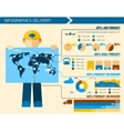 Delivery Man Infographics vector image