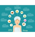 Spa Therapy Infographics vector image vector image
