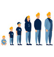stages development men from bato vector image vector image