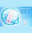 antibacterial gel liquid antiseptic soap banner vector image vector image