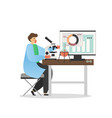 scientist working in medical lab flat vector image