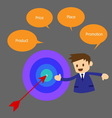 Simple marketing mix concept vector image