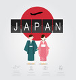 traveling to japan with japanese costume icon vector image vector image
