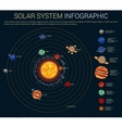 Inner and outer solar system with planets