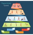 Physical Activity Pyramid Infographics vector image vector image