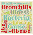 bacterial bronchitis text background wordcloud vector image vector image