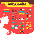 Fashion womens infographics vector image