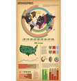 Infographic elements with world map vector image vector image