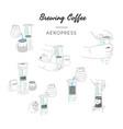 types brewing coffee method aeropress vector image vector image