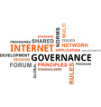 word cloud internet governance vector image vector image