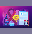 risk factors for hpv concept vector image vector image