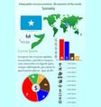 somalia infographics for presentation all vector image vector image