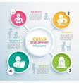 Infographics of child development vector image