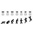 weekly working life evolution speedometer vector image