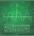 sine function on school blackboard vector image