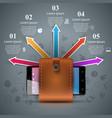 smartphone wallet digital icon business vector image vector image