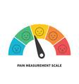 rating pain scale horizontal gauge measurement vector image vector image