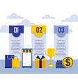 online shopping smartphone gift bag money vector image