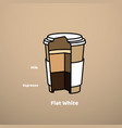 cutaway cardboard glass template with coffee vector image vector image