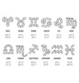 set of polygonal zodiac signs isolated on white vector image vector image