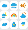 meteorology flat icons set collection of sun vector image vector image