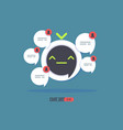 cute robot icon with speech bubble support service vector image vector image