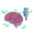 robot exploring human brain capabilities vector image vector image
