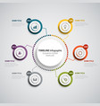 abstract time line info graphic with circular vector image vector image