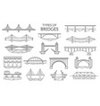 types of bridges linear style ison set possible vector image