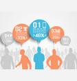 business man infographic option three 3 orange vector image vector image