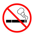 sign prohibiting smoking cigarettes vector image