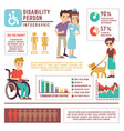 disabled and retirement person infographic vector image