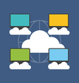Cloud computing concept Flat design Isolated on vector image vector image