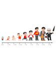 complete life cycle person39s life from vector image vector image