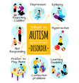 autism isometric poster vector image