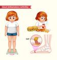 scientific medical gout arthritis vector image
